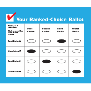 Understanding Ranked-Choice Voting